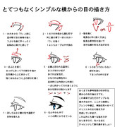 横からの目の単純な描き方