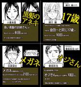 金田一少年の事件簿 人喰い研究所殺人事件 過去の犯人像 その2