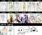 14年間比較