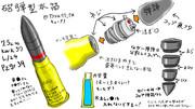 【ガールズ&パンツァー】砲弾型水筒【IV号戦車D型】