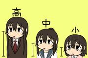 中根さんの進化