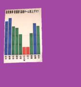 豪尻商事 売上グラフ表PB