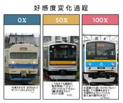 鉄道会社のお客様への好感度(先頭車化改造で考える)