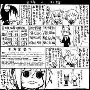 【艦これ】当時の情報【史実】