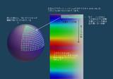 色変えグラデーションドーム解説