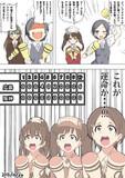 本日(2015/10/04)の阪神広島戦を観ていた艦娘たちの様子です。ご確認下さい