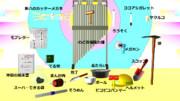 ガラクタセット【アクセサリー配布】