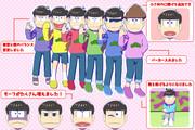 【MMD】6つ子モデル配布のあれこれ