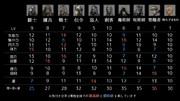 【背景なし】DARK SOULS III (ダークソウル3) 素性ステータス一覧