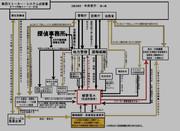 ホモと見る集団ストーカー組織の相関図.jpg