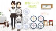 【MMDアクセサリ】艦名バッジ3(綾波型)
