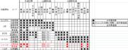 上越・北陸新幹線の基本的な停車駅パターンをExcelでまとめてみました。