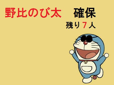 沢村竜平の画像 p1_18