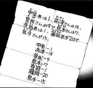 金田一少年の事件簿 人喰い研究所殺人事件 暗号メモ