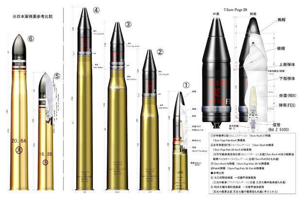 砲弾 - Shell (projectile)