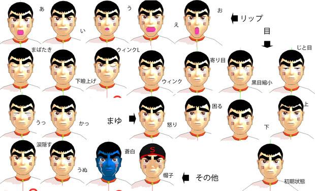 ニューモデル表情一覧