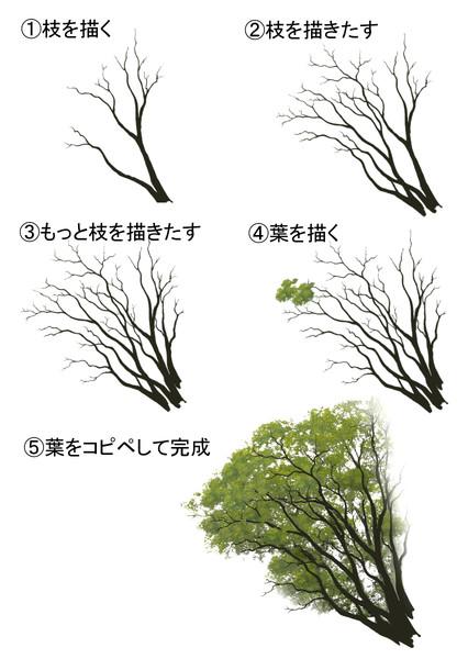 木の描き方 木の描き方 投稿者:Minamoto・I・I さん 作品(自然との調和... 木の描