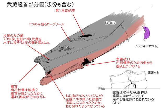 武蔵 (戦艦)の画像 p1_26
