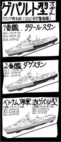 ゲパルト型フリゲート / デミル...