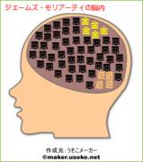 アラフィフの脳内