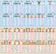 ウマ娘から学ぶ活躍馬の世代別一覧 (80世代~99世代)