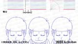 正面から見た回転アニメの実験