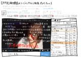 【FF8】香川県民がノージャンクション無傷プレイpart1