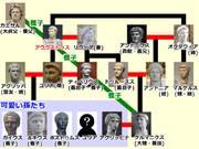 ローマ帝国解説 補足13 (華麗なる「アウグストゥス」一族)
