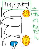 サイハテ村の考察