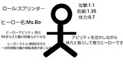 Mr.Bo[スプリンター]