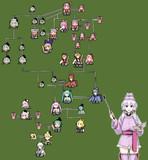 系図(ゆかりさんが語る日本古代史より)