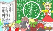 算数の問題。次の問いに答えよ。 その1309