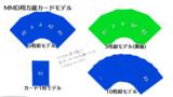 【MMDモデル配布】 MMD用万能カードモデル
