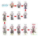 pixiv新旧デジ絵比較 '09〜'20