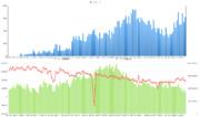 月ごと:ニコニコ総動画・再生数の増減とクッキー☆動画投稿数('20年10月まで)