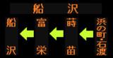 【2021.3.31廃止】船沢線のLED方向幕(弘南バス)
