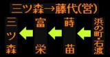 【2021.3.31廃止】三ツ森線の方向幕(弘南バス)