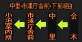 五所川原~小泊線(金木・中里経由)の方向幕(弘南バス)