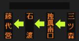 【2021.3.31廃止】三ツ森線(三ツ森→藤代営業所)のLED方向幕(弘南バス)