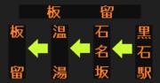板留線のLED方向幕(弘南バス)