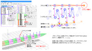 ウツボボーン構造のまとめ【MMDボーン講座?】