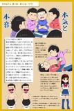 おそ松さん3期 第11話 ネタバレ感想