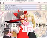 第16回東方人気投票EX結果発表☆
