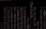 [ミリシタ譜面] RED ZONE (MM)