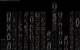 [ミリシタ譜面] RED ZONE (6M)