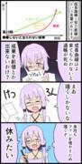 【漫画】〇〇しないと出られない部屋23【VOICEROID】