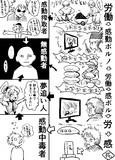 感動ポルノ工場【図解】