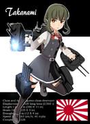 「朝潮型駆逐艦11番艦高波 ただいま着任いたしました」