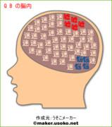 【脳内メーカー】 QB