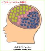 【脳内メーカー】 インキュベーター